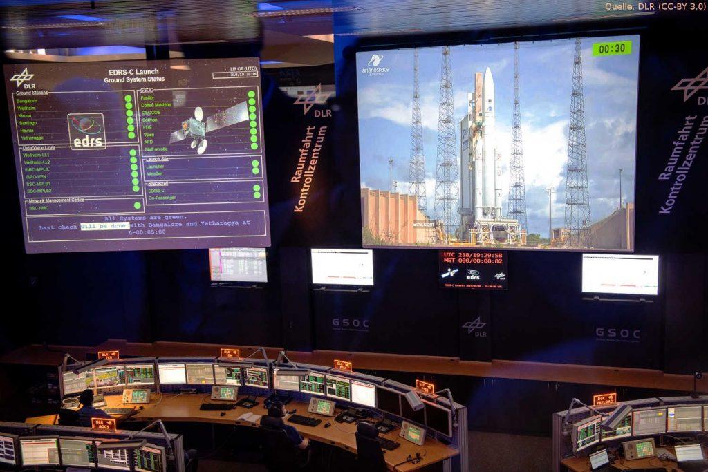 EDRS-C Launch im Deutschen Raumfahrtkontrollzentrum: EDRS-C Kontrollraum im Deutschen Raumfahrtkontrollzentrum (GSOC) des DLR Oberpfaffenhofen. Am 06. August 2019 startete der EDRS-C Satellit vom Weltraumbahnhof Kourou, Französisch-Guyana.