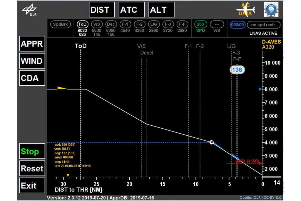 """Displayanzeige des Pilotenassistenzsystem LNAS: Darstellung des optimalen Anflugprofils mit Handlungsempfehlungen für die Piloten auf einem """"Electronic Flight Bag""""."""