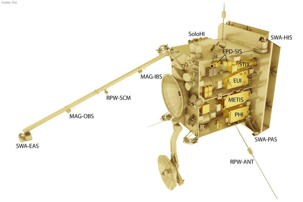 ESA-Raumsonde Solar Orbiter