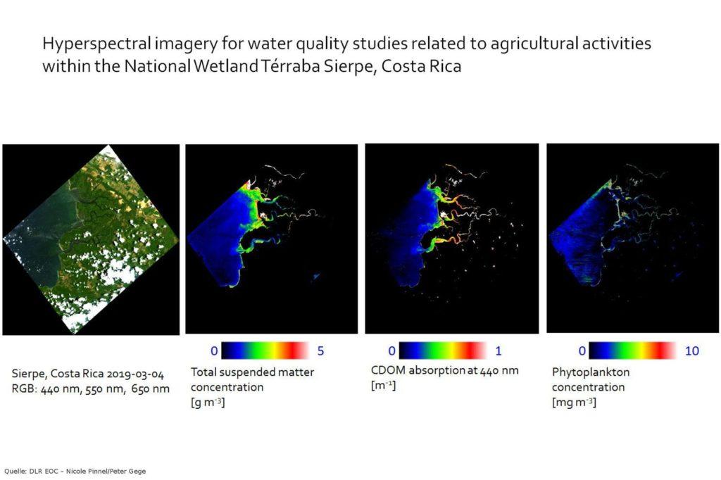 Umweltauswirkungen der Landwirtschaft auf die Küstenregion bei Sierpe, Costa Rica
