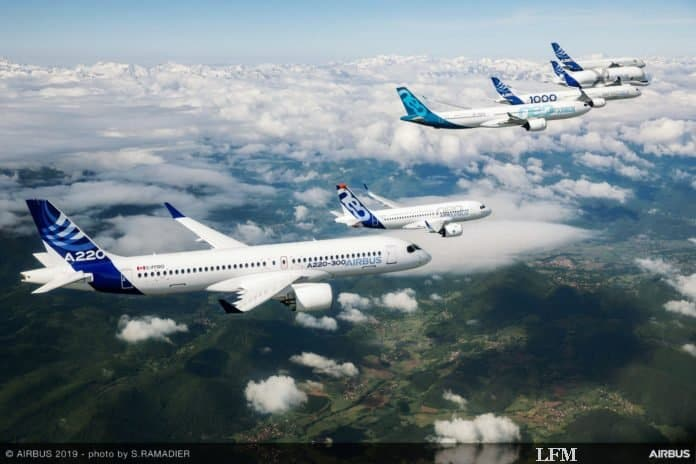 Airbus veröffentlicht Geschäftszahlen per 3. Quartal