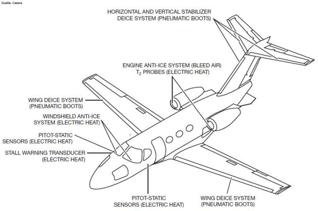 Vereisungsschutz am Flugzeug C510