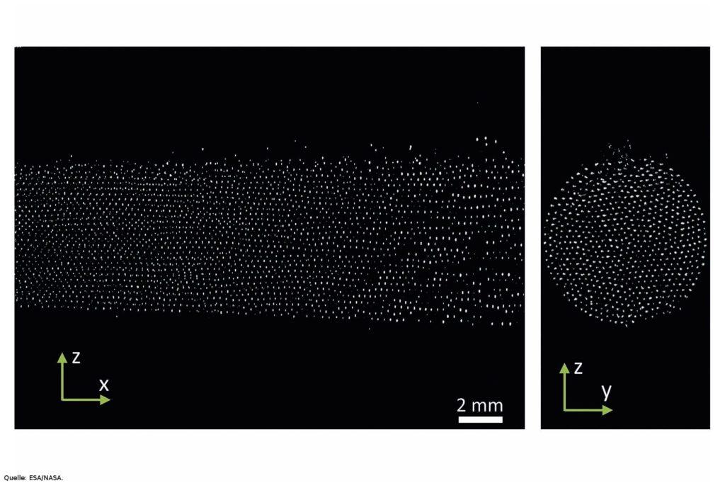 PK-4 Experiment, Teilchenverteilung in der Plasmakammer: Originalbild einer String-Flüssigkeit von der siebten Kampagne mit PK-4 auf der Internationalen Raumstation im Juli 2019. Das Bild links zeigt ein Orginalbild der Mikroteilchenverteilung in der Plasmakammer auf der ISS. Hierbei wird eine Ebene mit einem Laserschnitt beleuchtet. Das Bild rechts zeigt eine Verteilung senkrecht dazu, erzeugt aus der Bewegung des Laserschnittes über die ganze Teilchenwolke hinweg (Tomografie).