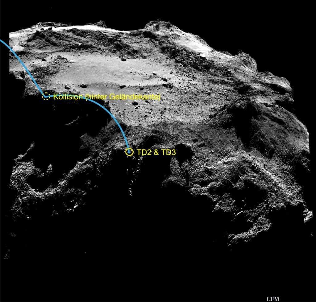 Philaes Weg über den Kometen 67P
