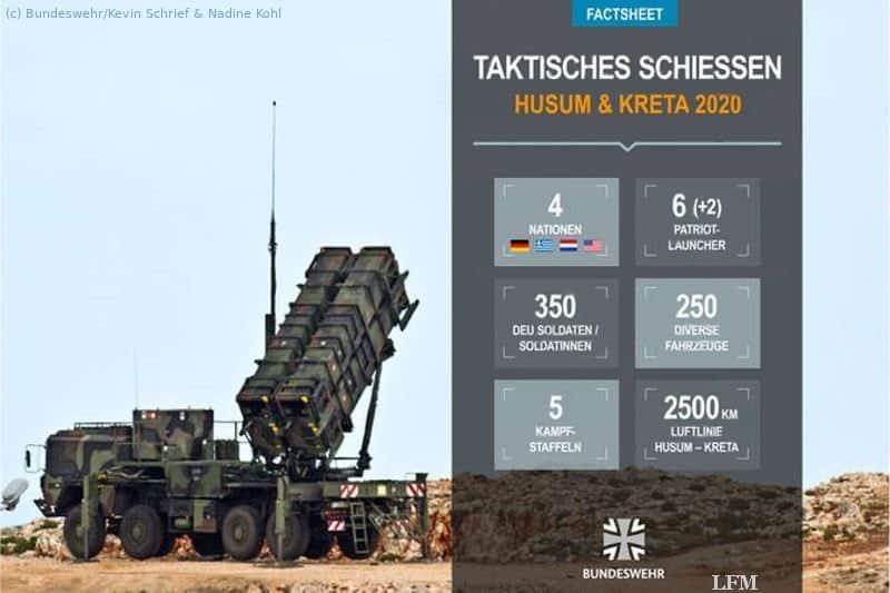 Boden-Luft-Verteidigung mit dem Flugabwehrraketen-System Patriot