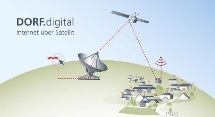 Initiative DORF.digital