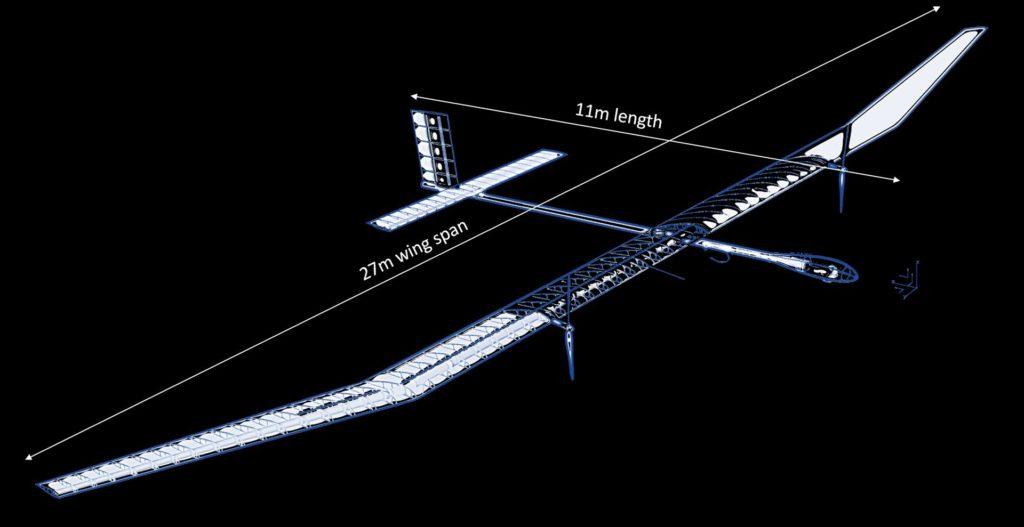 Konstruktion in Leichtbauweise: Die solarbetriebene Plattform weist eine konventionelle Konfiguration auf, wird jedoch mit einem Gesamtgewicht von 138 Kilogramm bei einer Spannweite von 27 Metern in extremer Leichtbauweise ausgeführt. Die Sensorsysteme, darunter ein hochauflösendes Kamera- und ein Radarsystem mit synthetischer Apertur, werden jeweils fünf Kilogramm Gewicht nicht überschreiten.