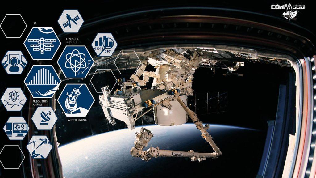 Projekt COMPASSO: Ziel des Projekts COMPASSO ist es, optische Technologien auf der Bartolomeo Plattform der Internationalen Raumstation (ISS) zu testen und die Leistungsfähigkeit mit bestehenden Systemen zu vergleichen.
